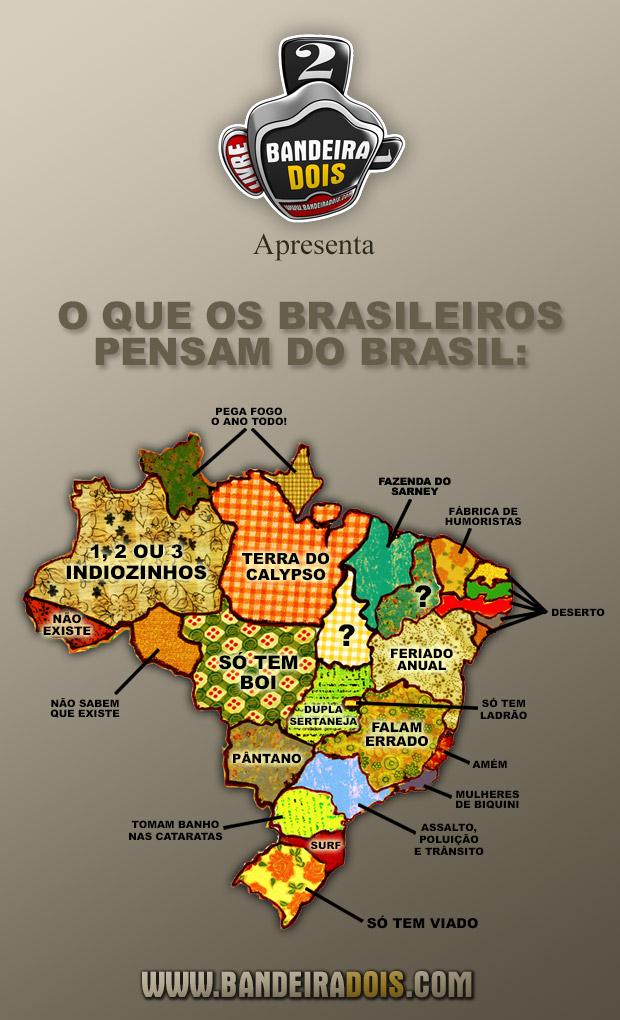 Mapeamento do Brasil