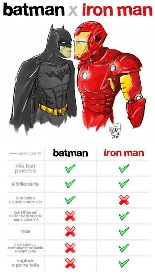 Batman X Iron Man