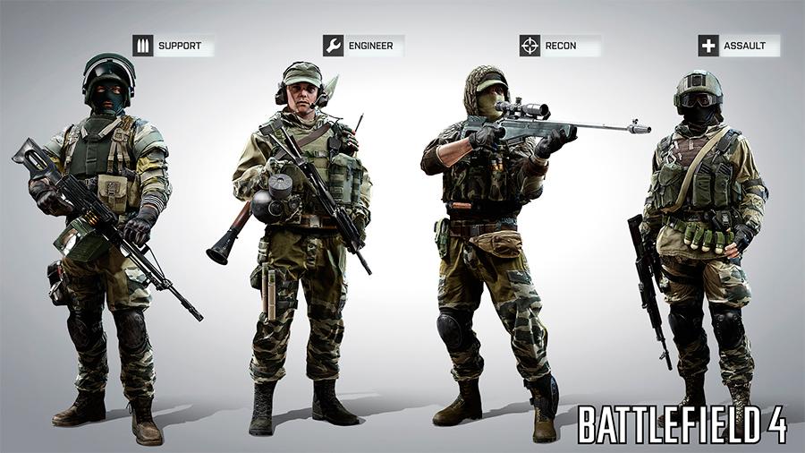 Personagens russos