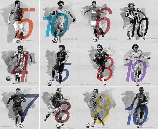 clubes europeus